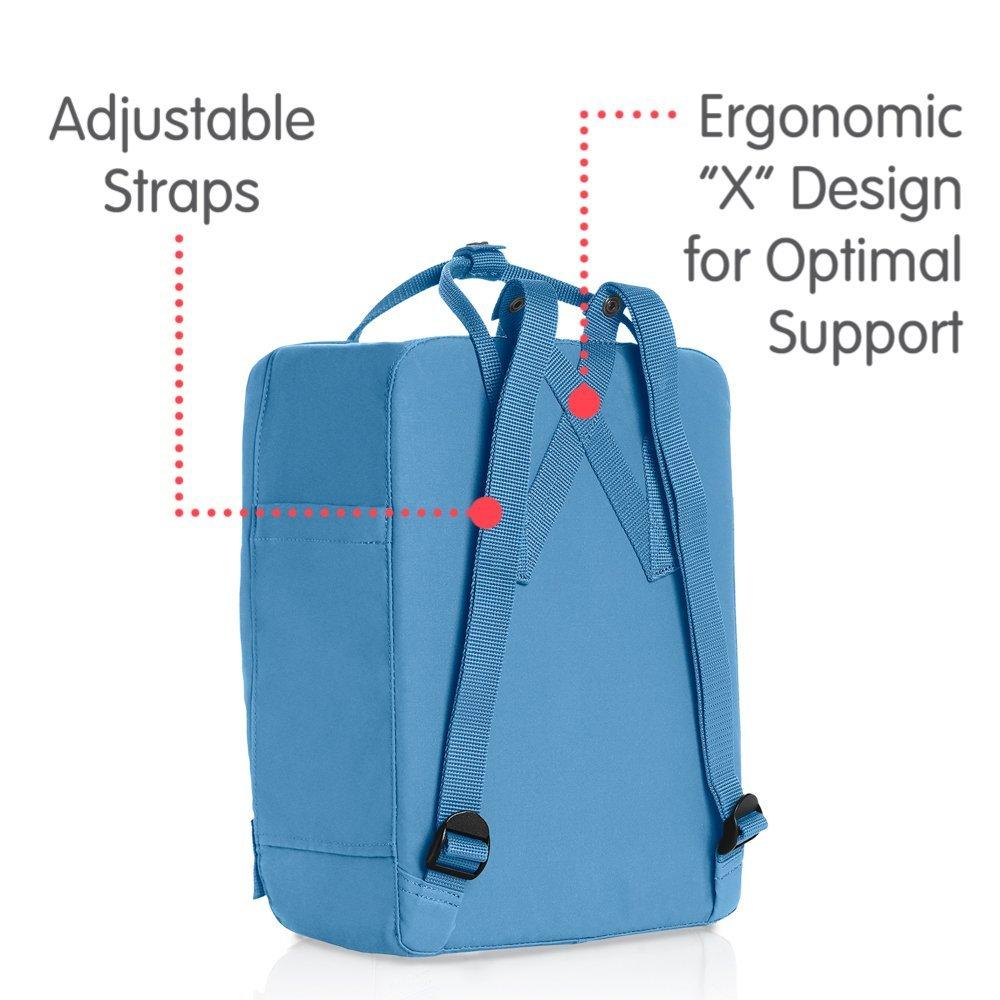 Fjallraven - Kanken Classic Backpack design